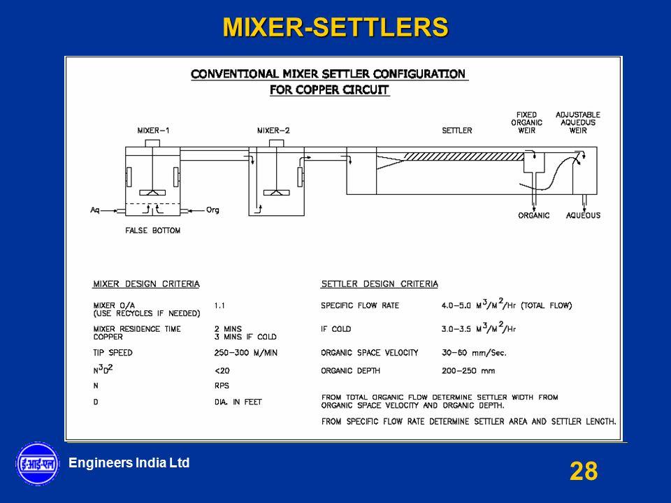 MIXER-SETTLERS