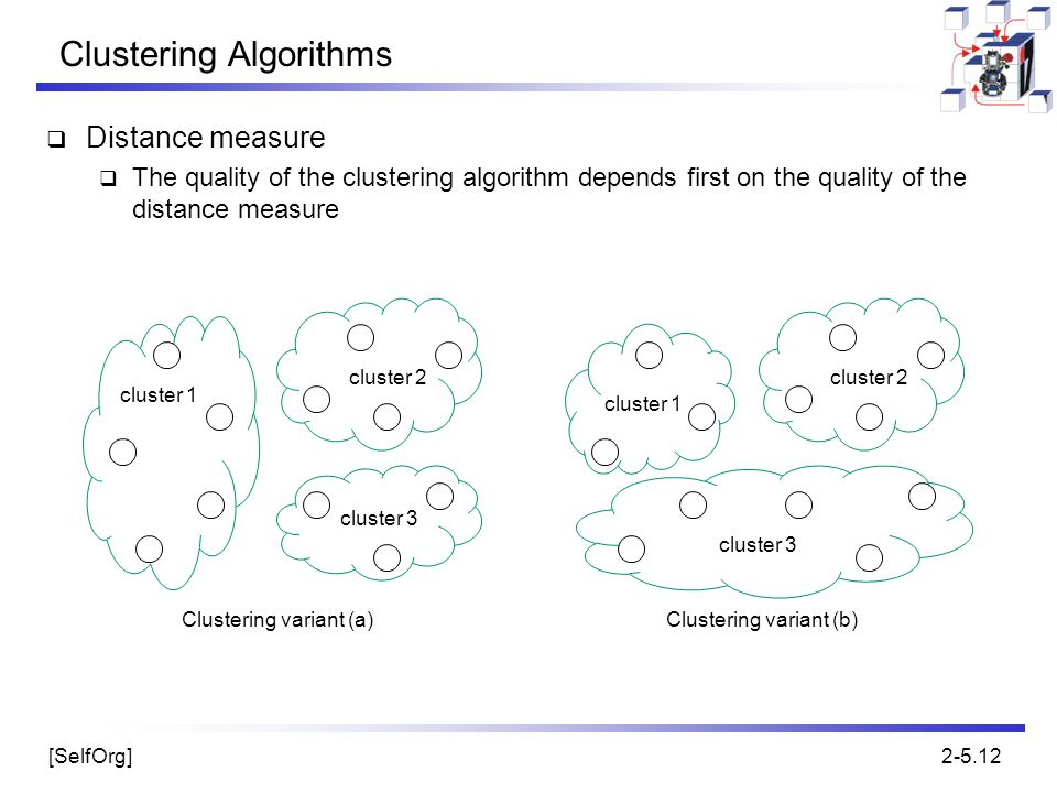 Clustering Algorithms