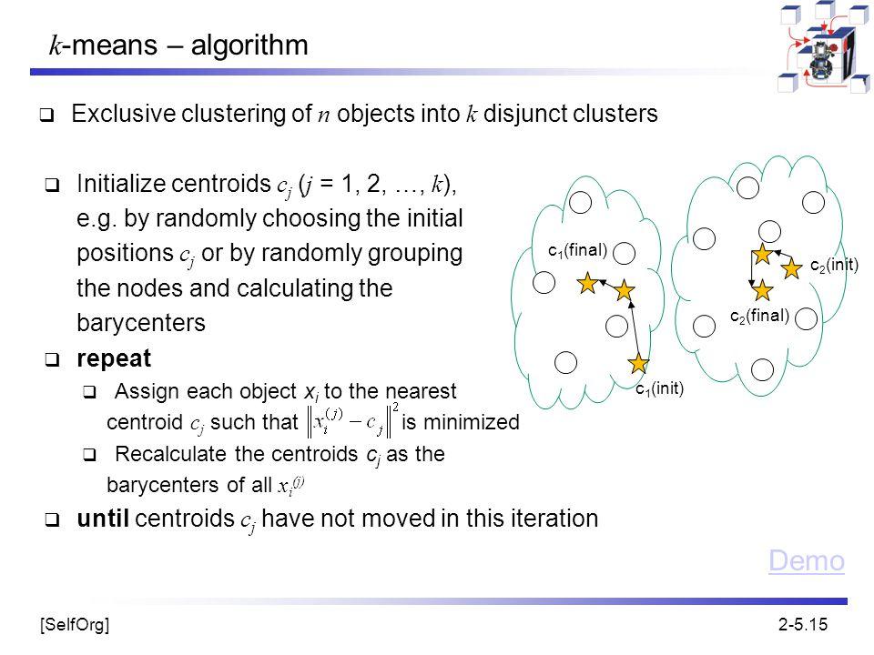k-means – algorithm Demo