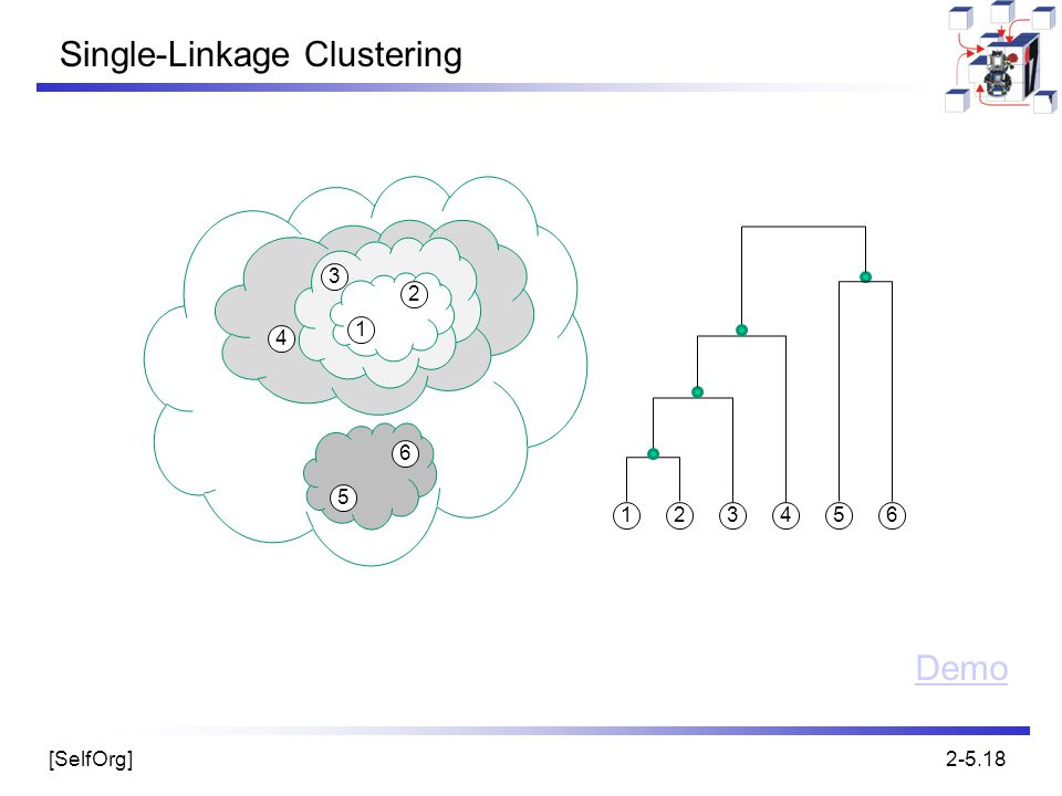 Single-Linkage Clustering