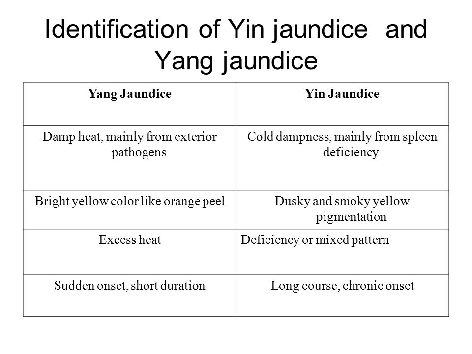 Identification of Yin jaundice and Yang jaundice