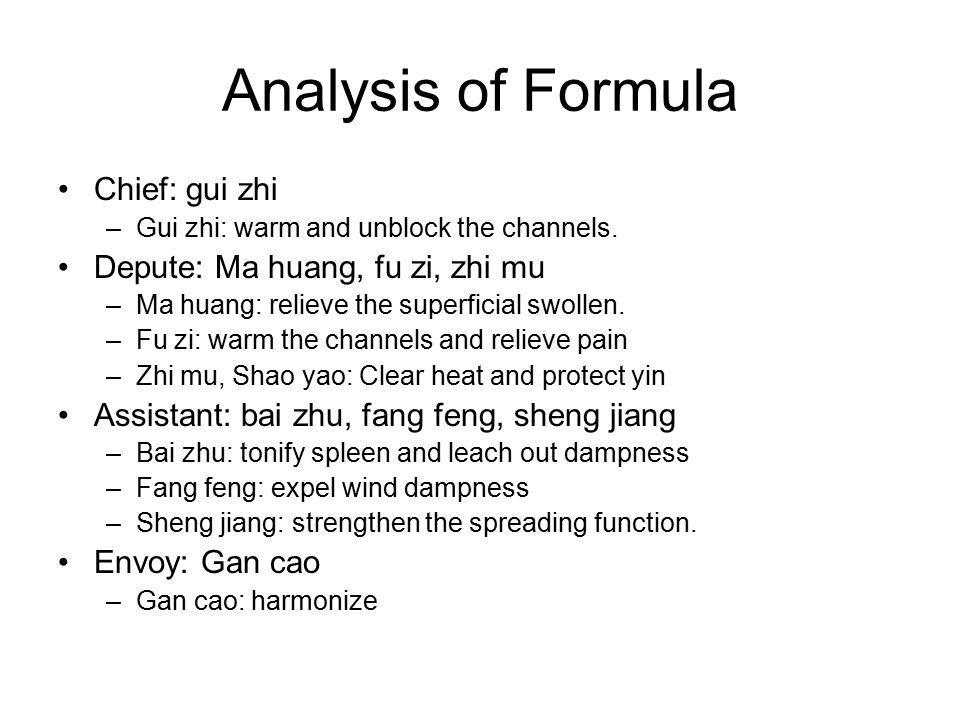 Analysis of Formula Chief: gui zhi Depute: Ma huang, fu zi, zhi mu