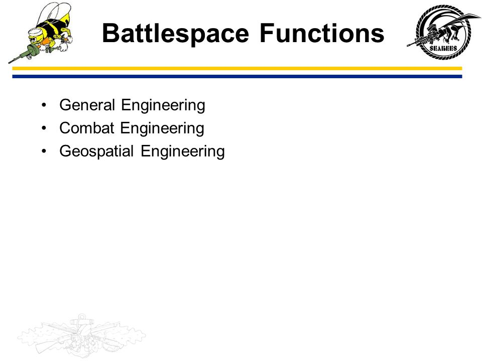 Battlespace Functions