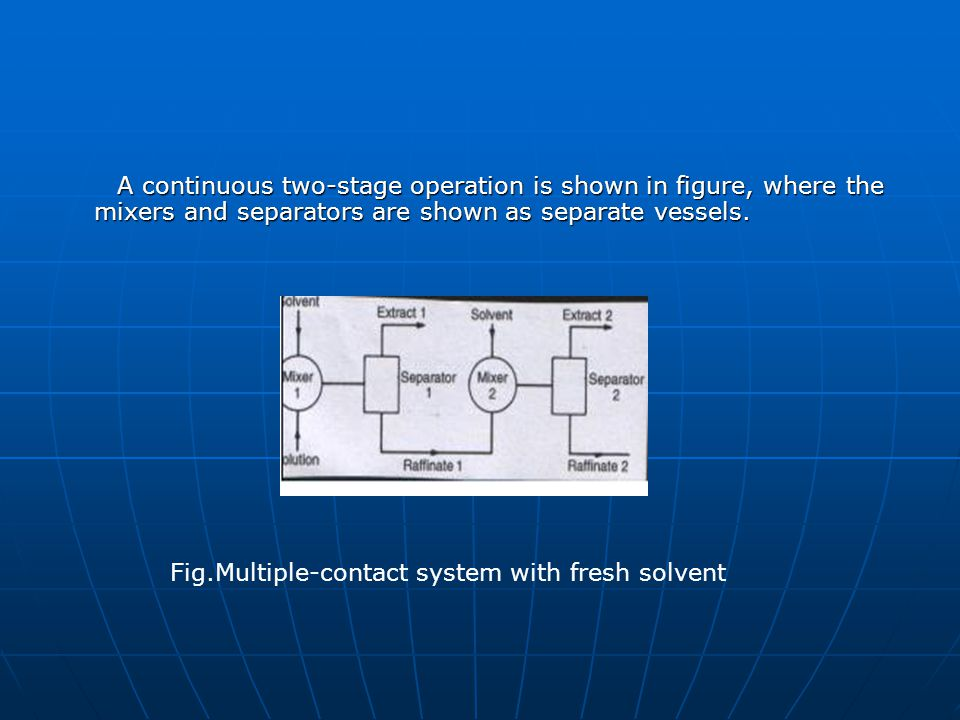 A continuous two-stage operation is shown in figure, where the mixers and separators are shown as separate vessels.