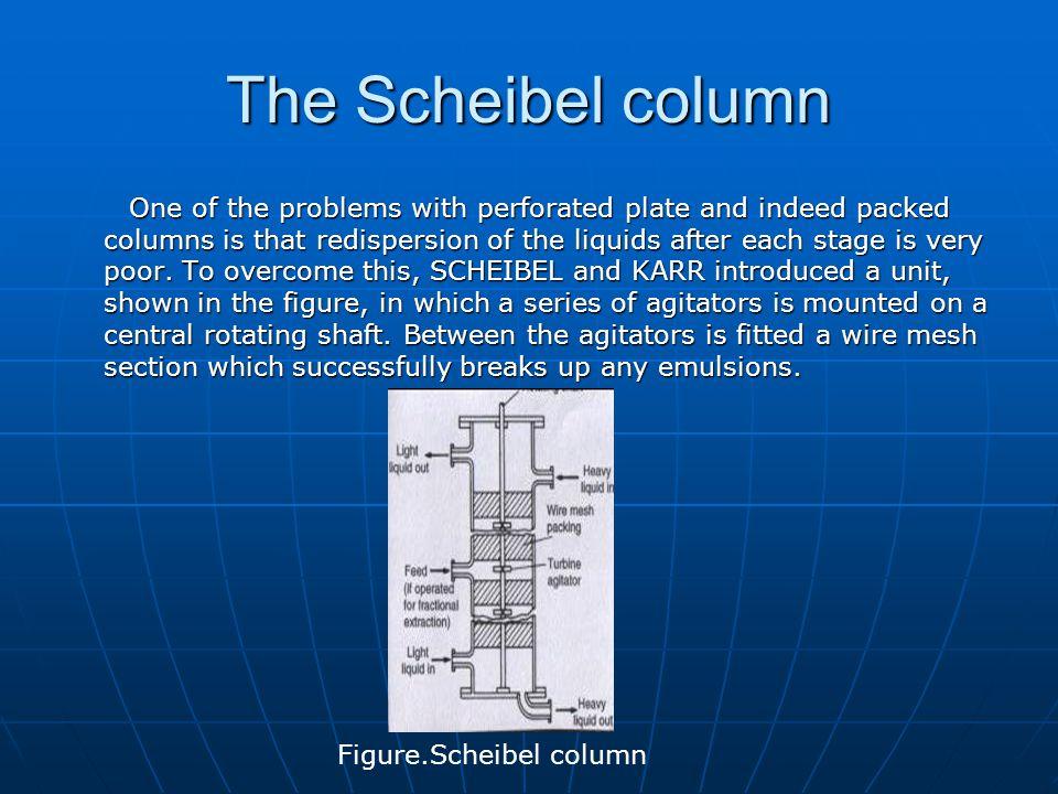 The Scheibel column