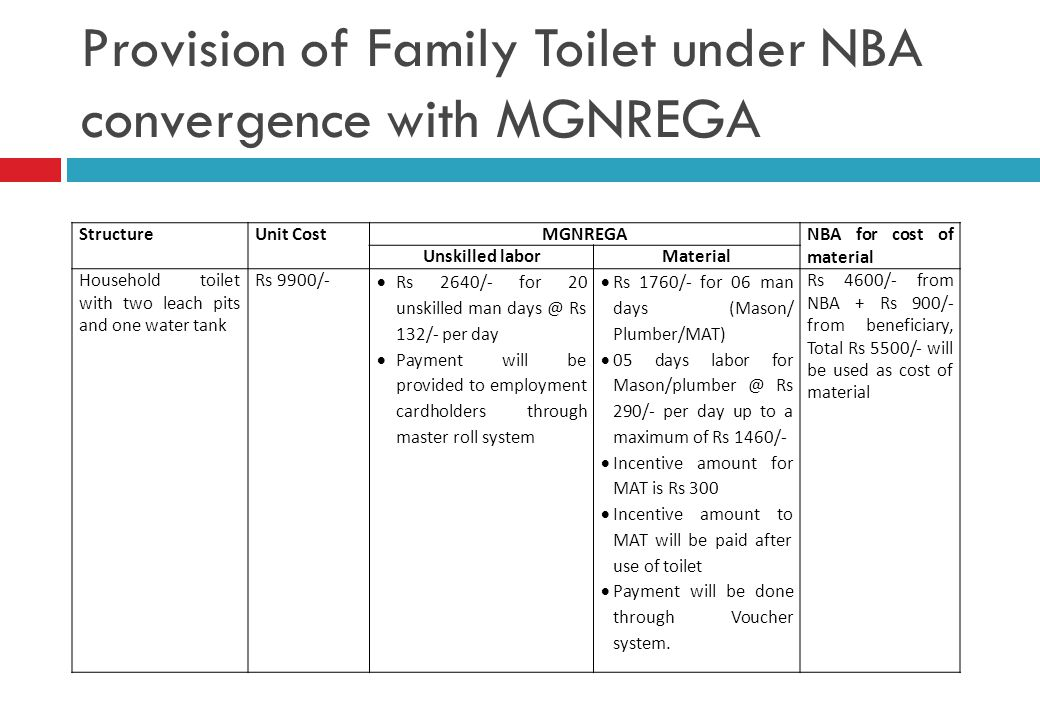 Provision of Family Toilet under NBA convergence with MGNREGA