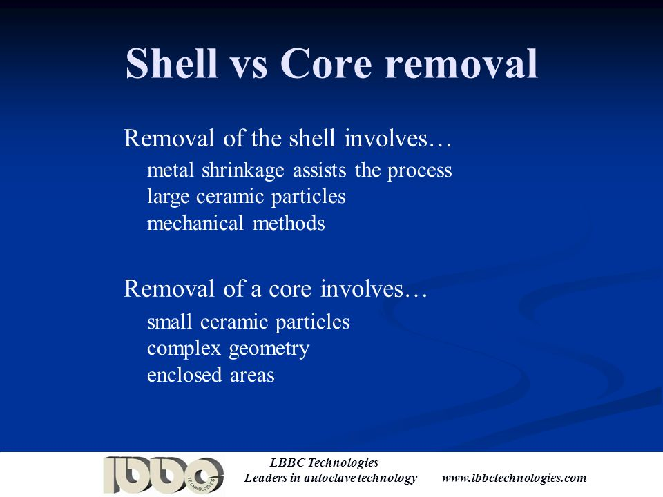 Shell vs Core removal Removal of the shell involves…