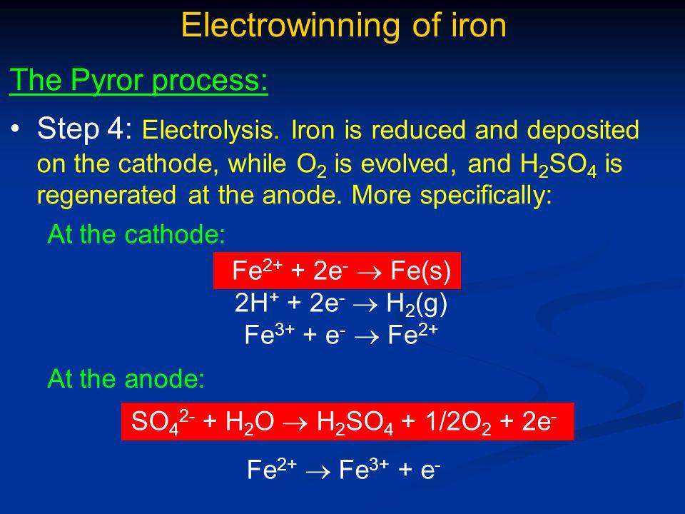 Electrowinning of iron