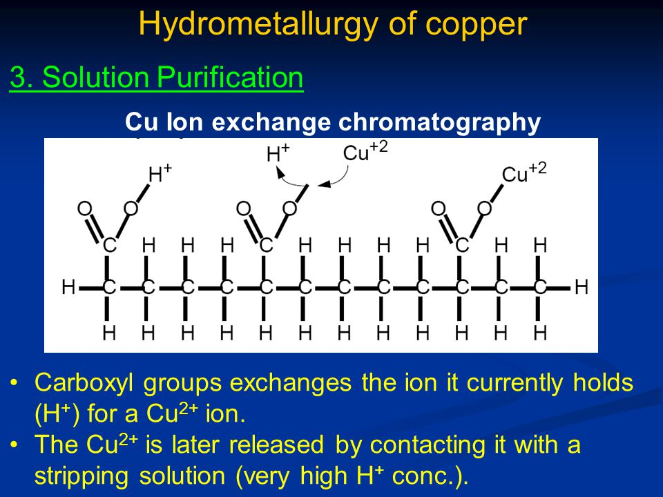 Cu Ion exchange chromatography