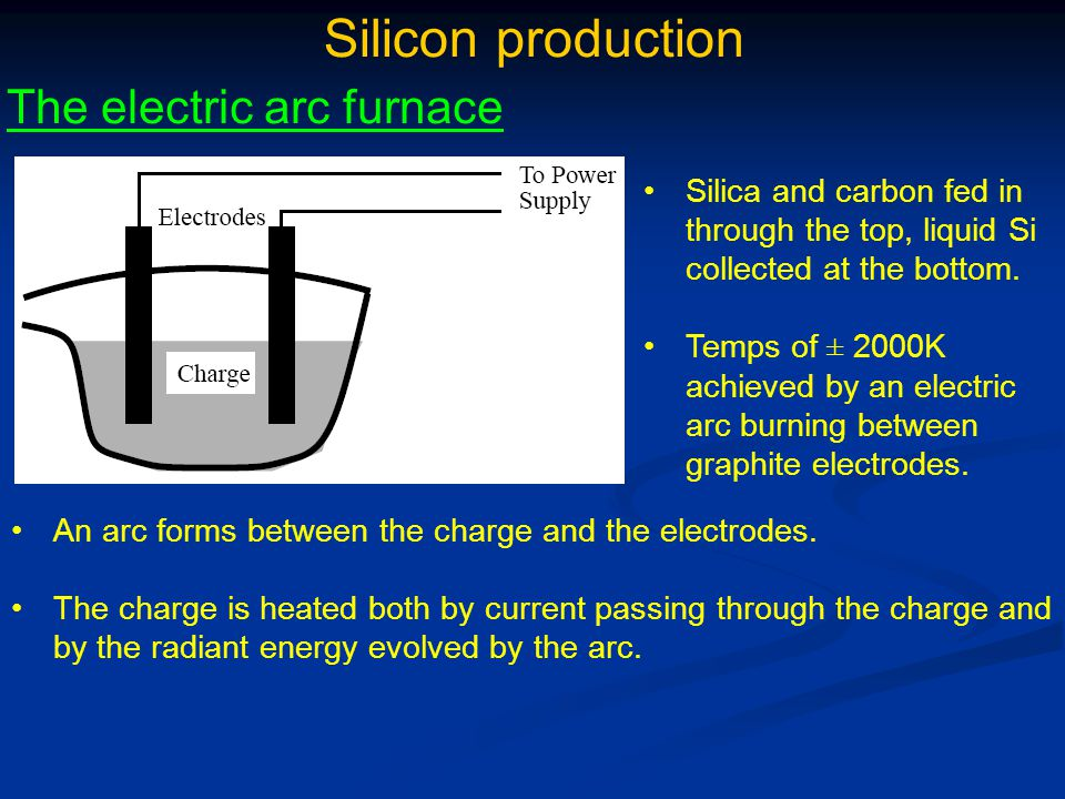 Silicon production The electric arc furnace