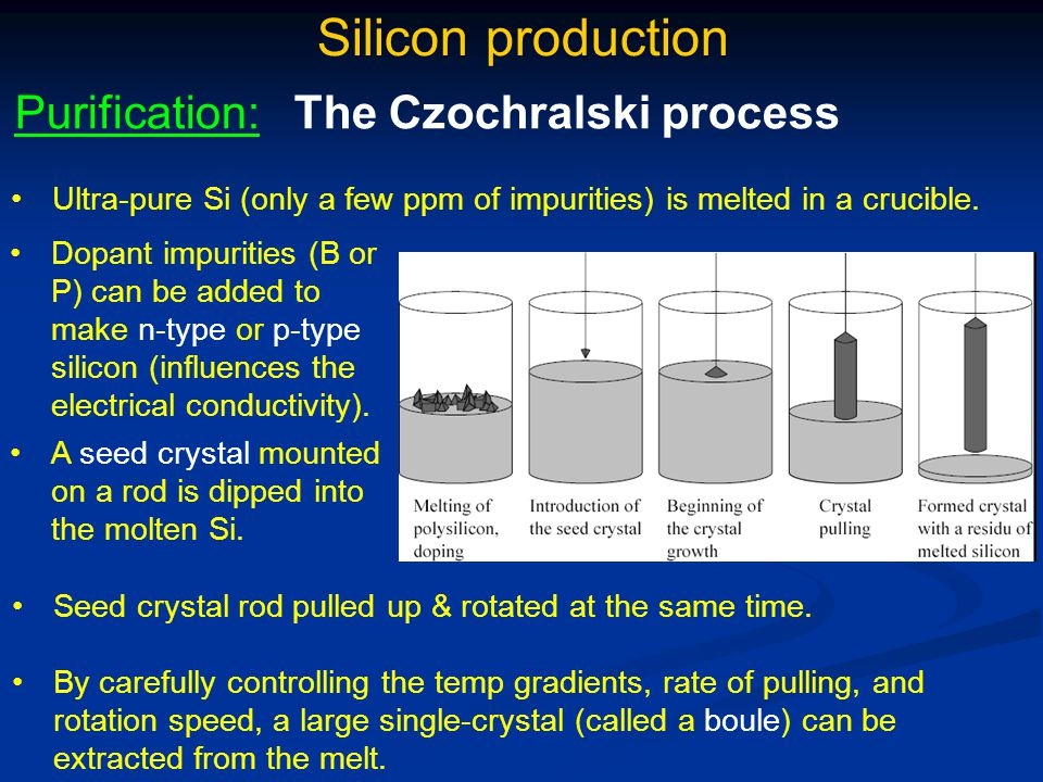 Silicon production Purification: The Czochralski process