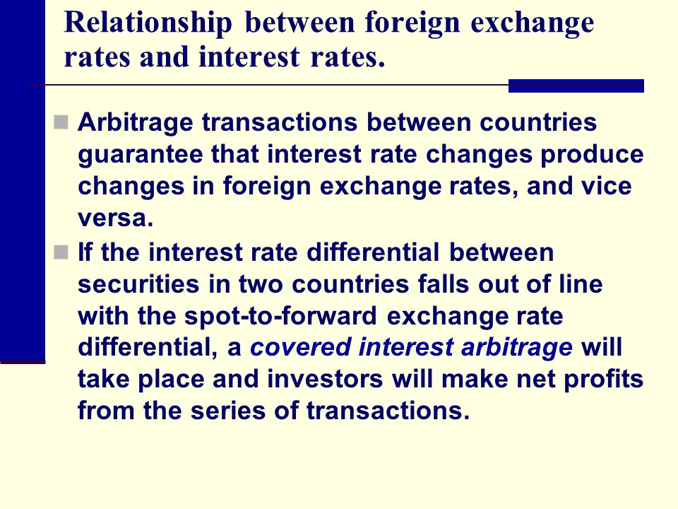 Relationship between foreign exchange rates and interest rates.
