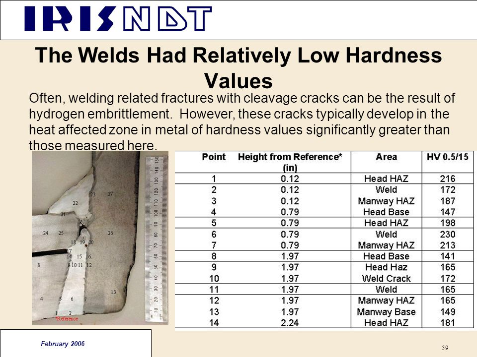 The Welds Had Relatively Low Hardness Values