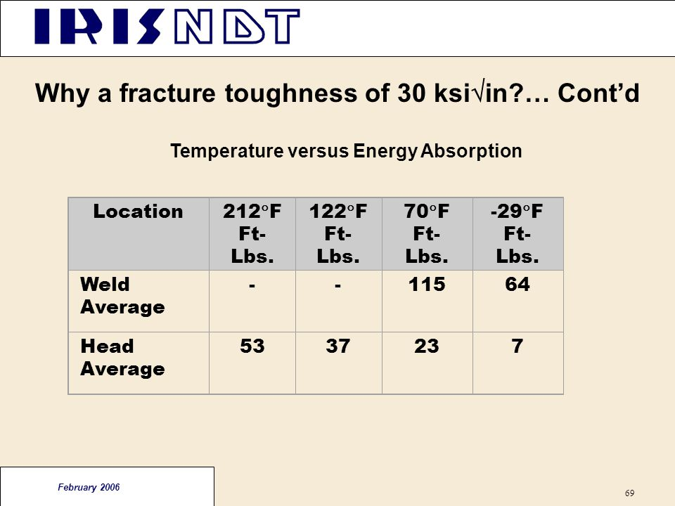 Why a fracture toughness of 30 ksiin … Cont'd