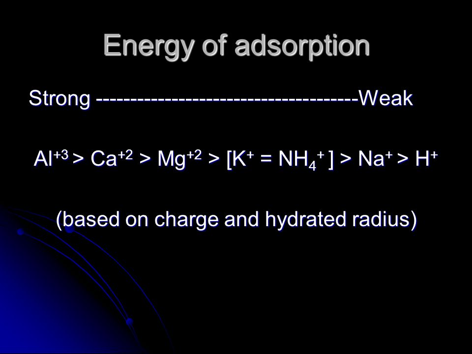 Energy of adsorption Strong --------------------------------------Weak