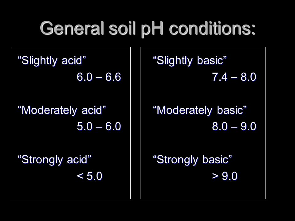 General soil pH conditions: