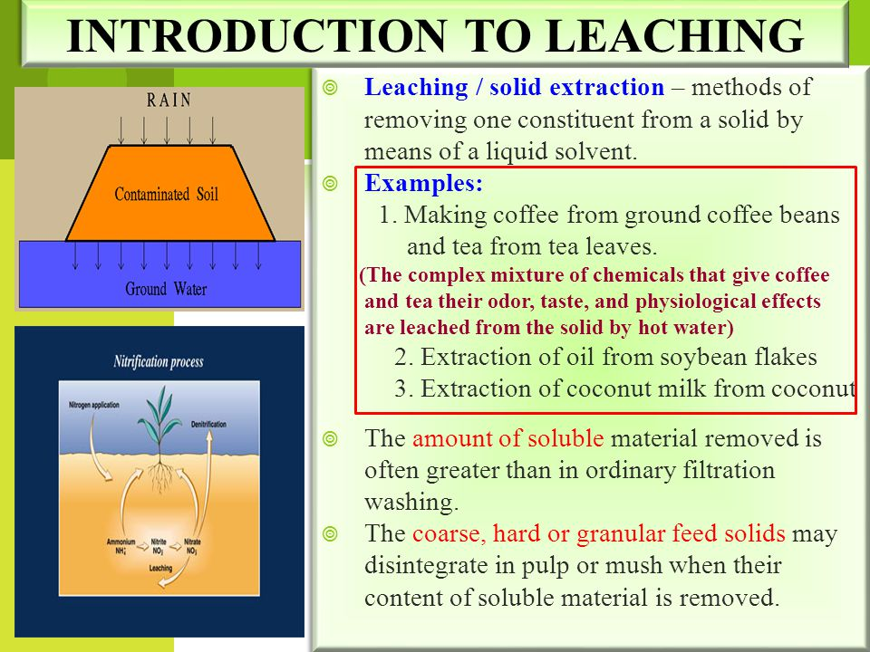 INTRODUCTION TO LEACHING