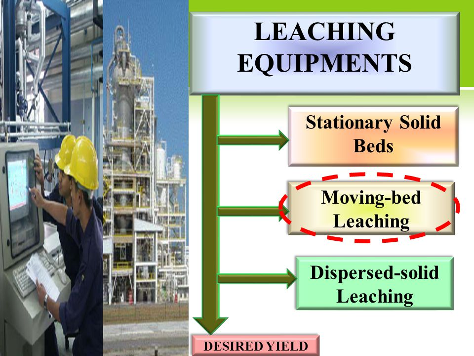 Dispersed-solid Leaching