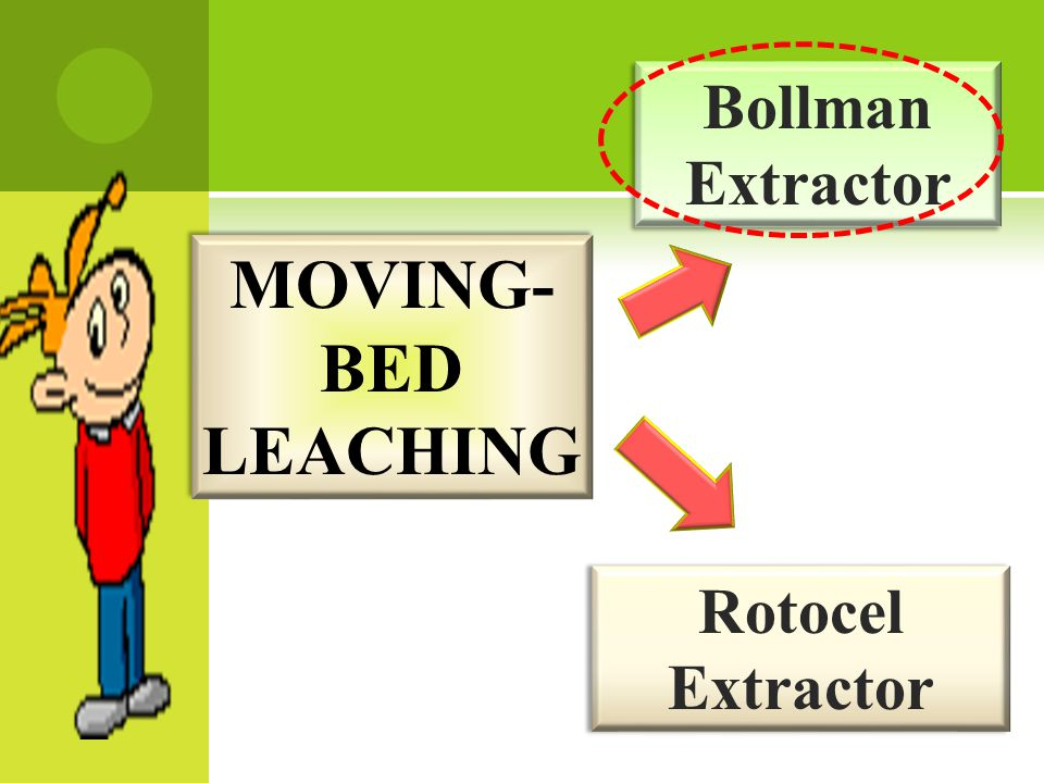 Bollman Extractor MOVING-BED LEACHING Rotocel Extractor