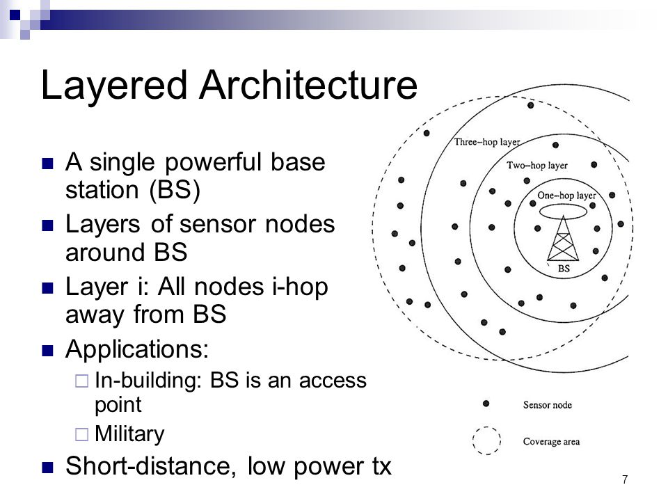 Layered Architecture A single powerful base station (BS)