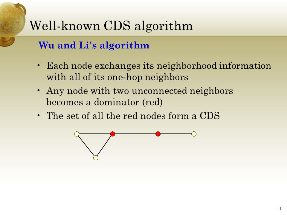 Well-known CDS algorithm
