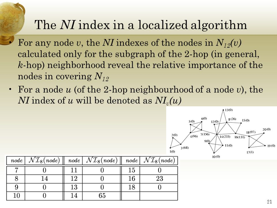 The NI index in a localized algorithm