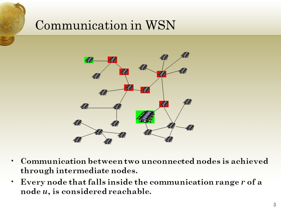 Communication in WSN Communication between two unconnected nodes is achieved through intermediate nodes.