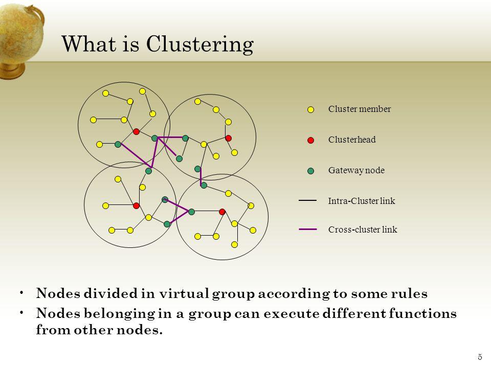 What is Clustering Cluster member. Clusterhead. Gateway node. Intra-Cluster link. Cross-cluster link.
