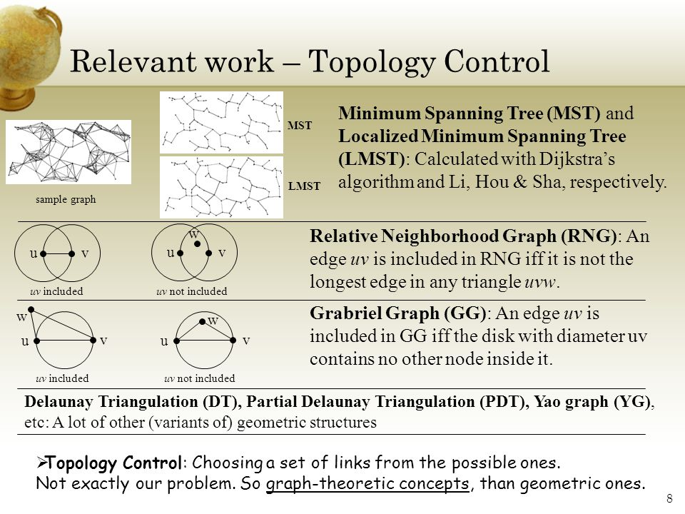 Relevant work – Topology Control