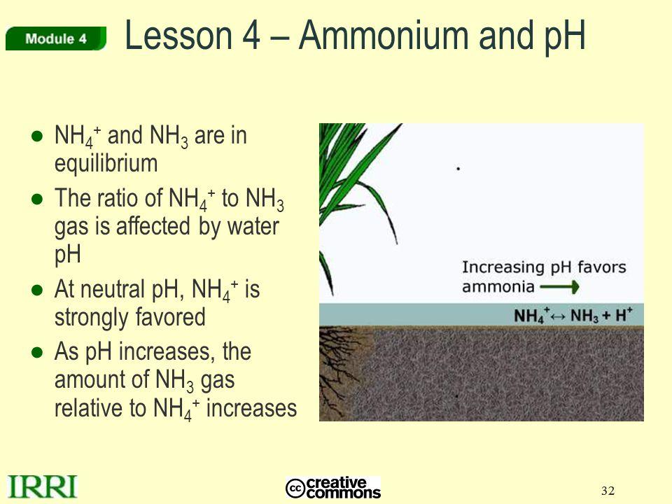 Lesson 4 – Ammonium and pH