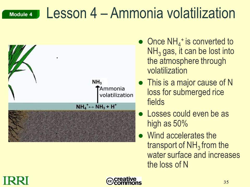 Lesson 4 – Ammonia volatilization