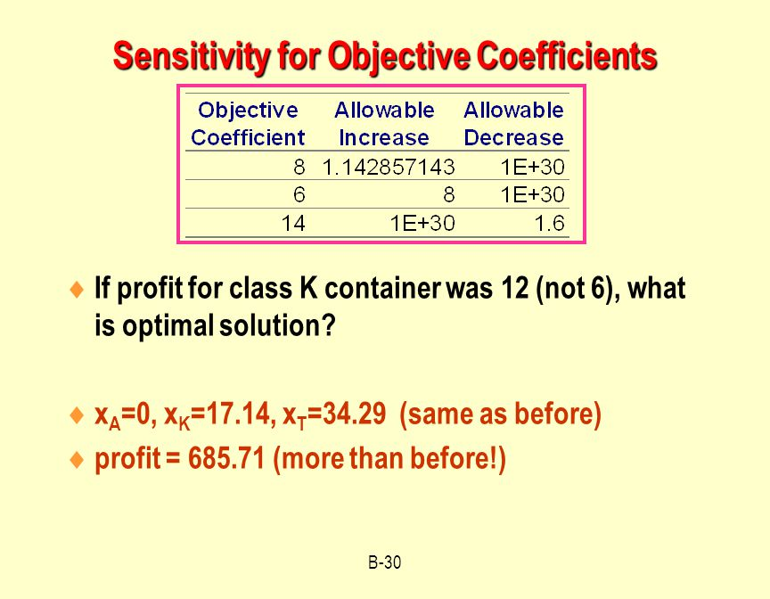 Sensitivity for Objective Coefficients