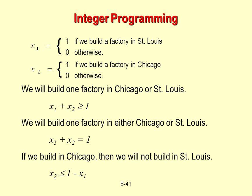 { { Integer Programming