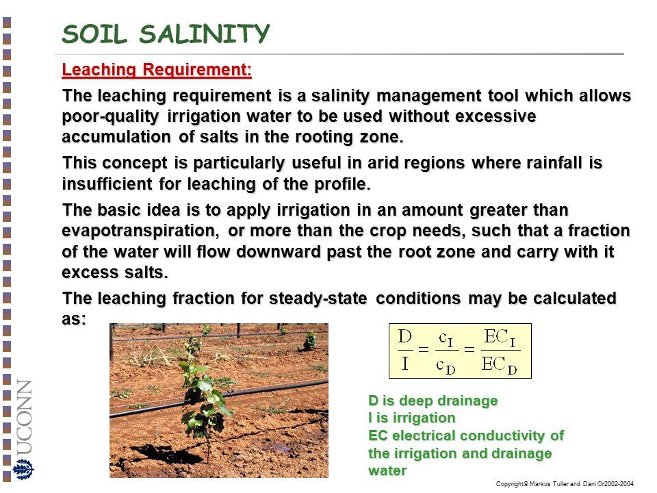 SOIL SALINITY Leaching Requirement:
