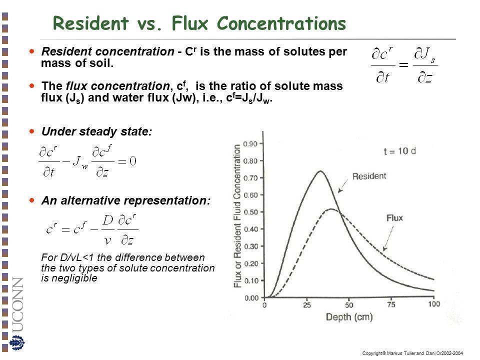 Resident vs. Flux Concentrations