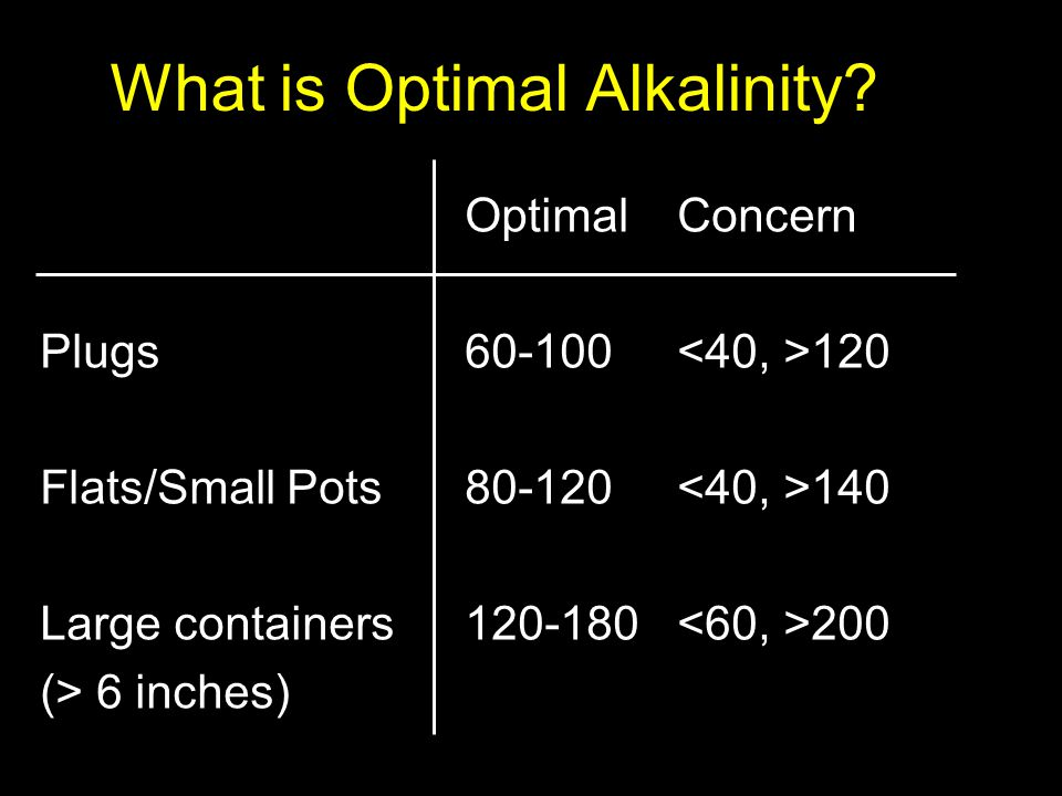 What is Optimal Alkalinity