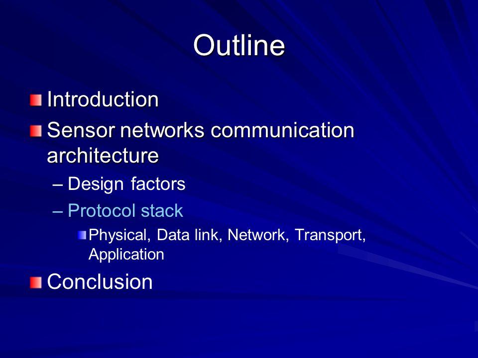 Outline Introduction Sensor networks communication architecture