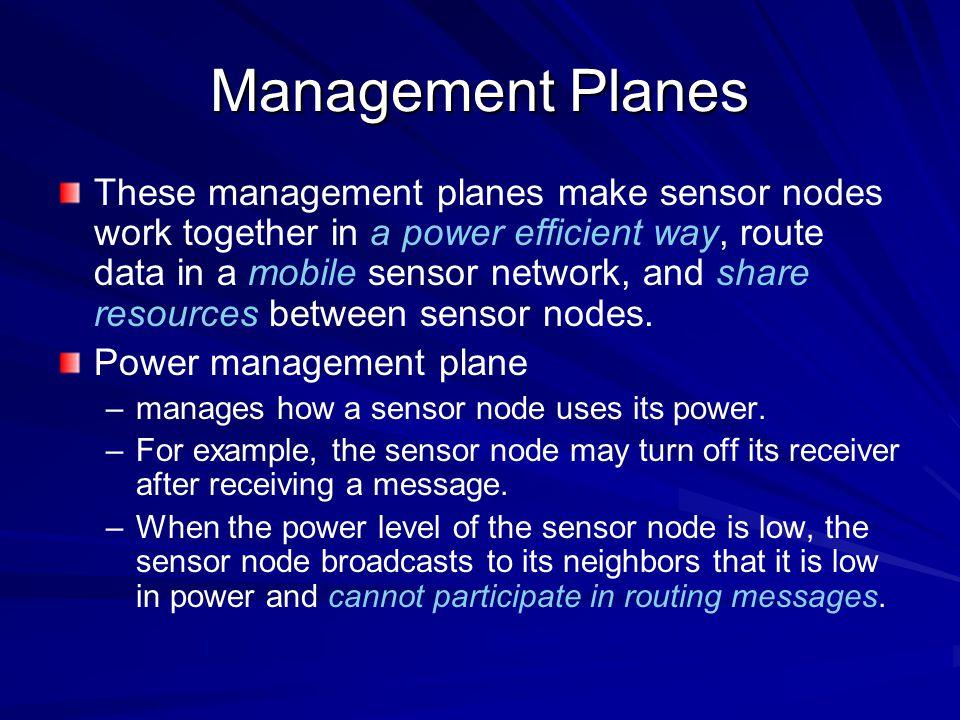 Management Planes