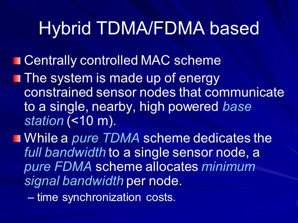 Hybrid TDMA/FDMA based