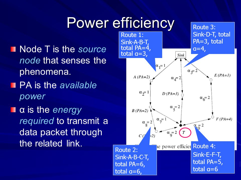 Power efficiency Node T is the source node that senses the phenomena.