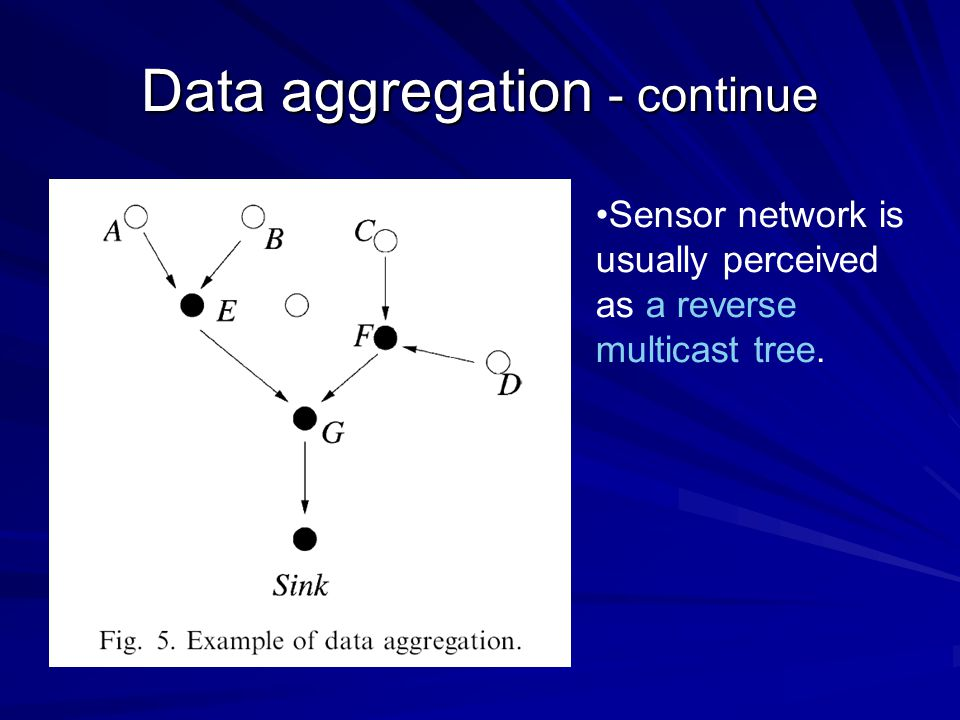 Data aggregation - continue