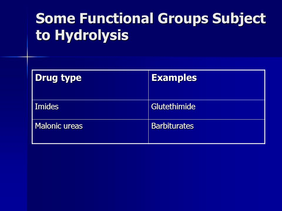 Some Functional Groups Subject to Hydrolysis