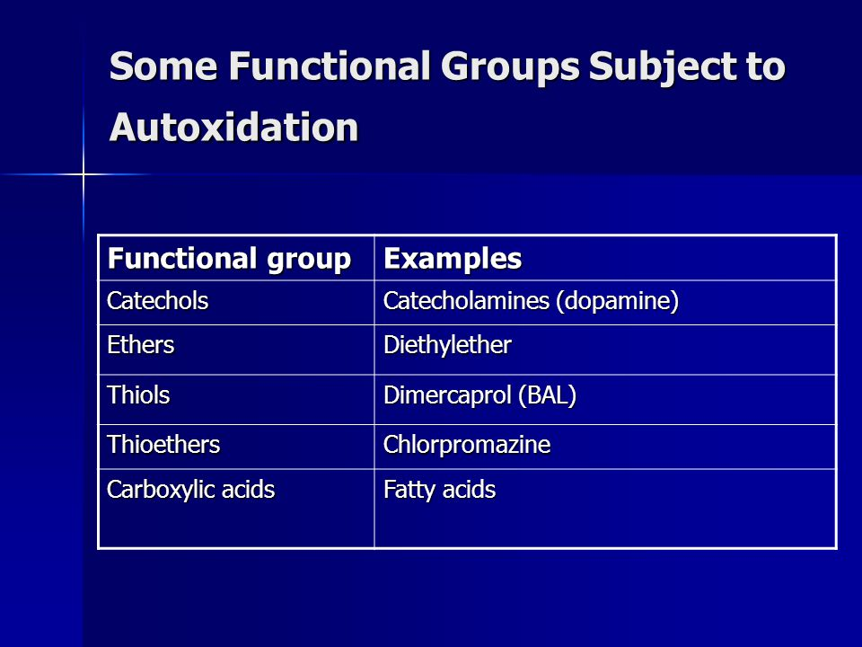 Some Functional Groups Subject to Autoxidation