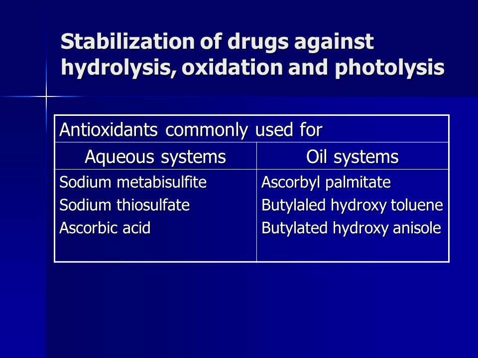 Stabilization of drugs against hydrolysis, oxidation and photolysis
