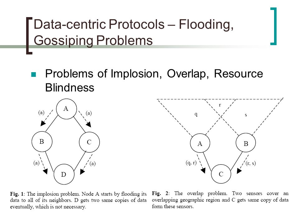 Data-centric Protocols – Flooding, Gossiping Problems