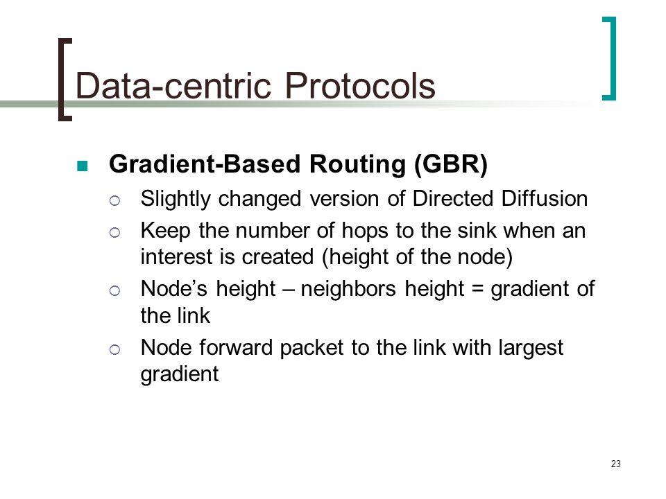 Data-centric Protocols