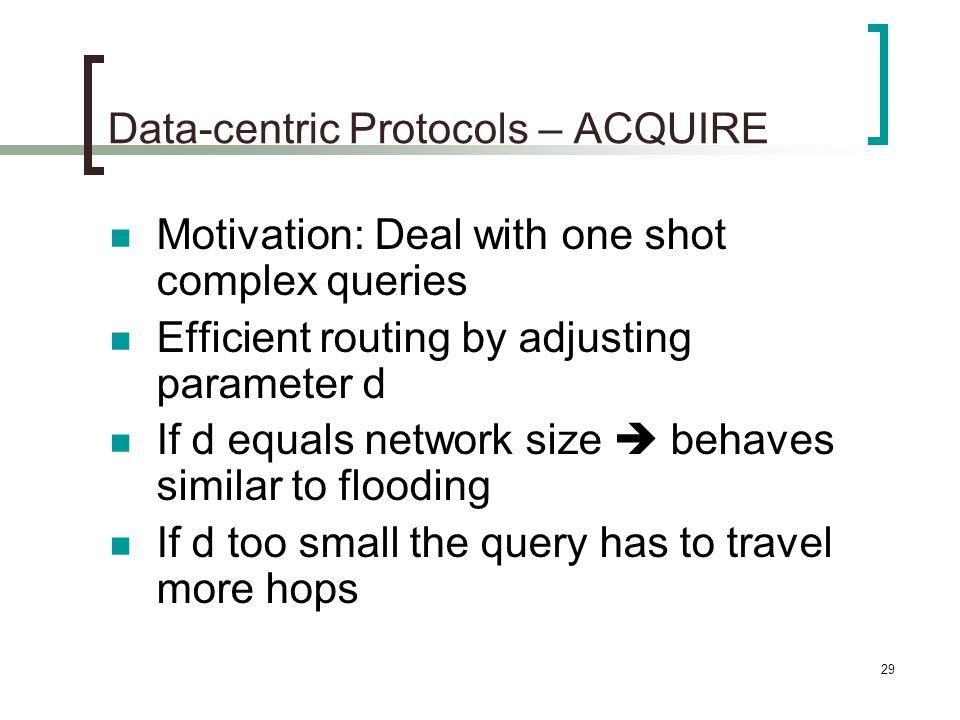 Data-centric Protocols – ACQUIRE