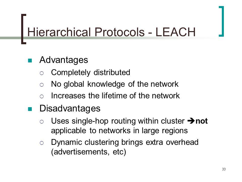 Hierarchical Protocols - LEACH