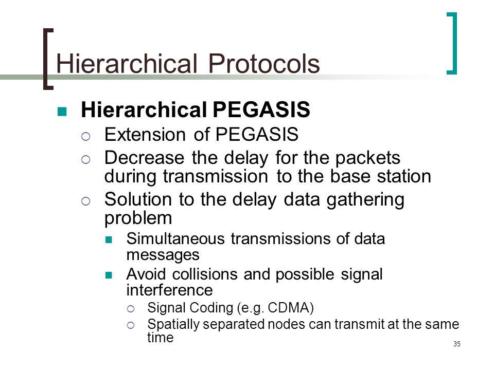 Hierarchical Protocols