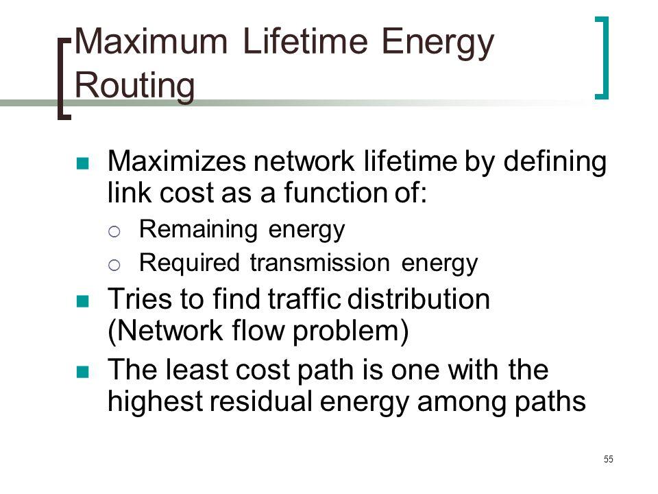 Maximum Lifetime Energy Routing